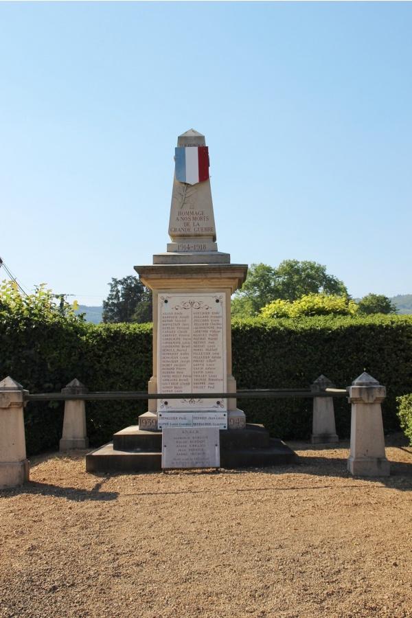 Photo Juliénas - le monument aux morts