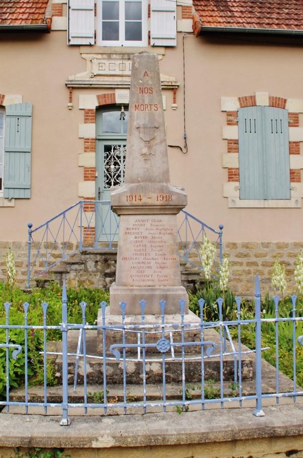 Photo Épertully - Le Monument-aux-Morts