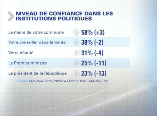 Photo Les Voivres - A propos de la politique 2/2