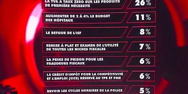 Photo Les Voivres - Sept propositions