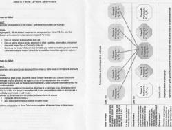 Méthode d'animation du débat (2 et 3)