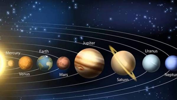 Alignementt des planètes ?